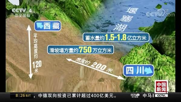 川藏交界山体滑坡形成堰塞湖 动画还原堰塞湖形成至今全过程