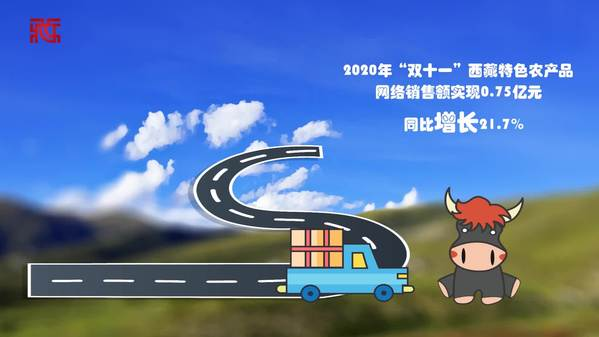 【西藏新变化】西藏2020全年快递量将超千万件