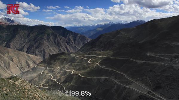 【微视频】一组数字带你看西藏2020