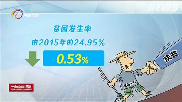 云南省迪庆州因地制宜培育特色产业 增强贫困户自我发展能力