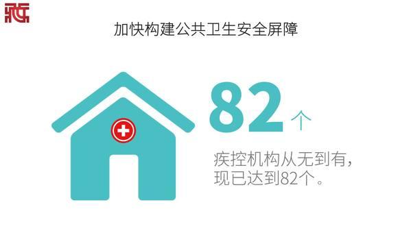 动画丨从35.5岁到71.1岁,为何西藏卫生健康事业能实现质的飞跃?