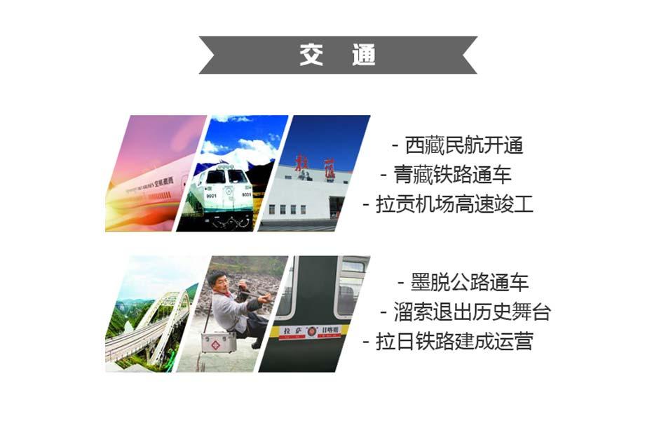 图解:五方面看西藏发展50年