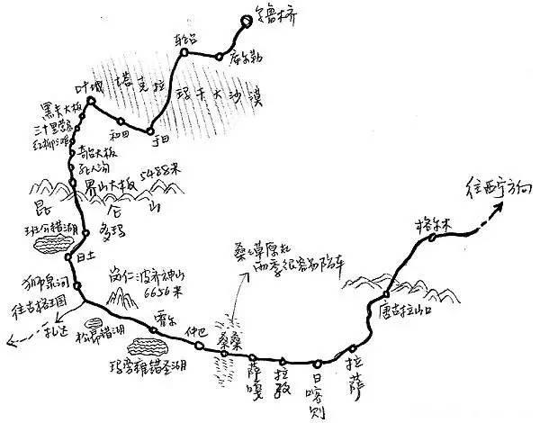 新藏公路(叶城-普兰)
