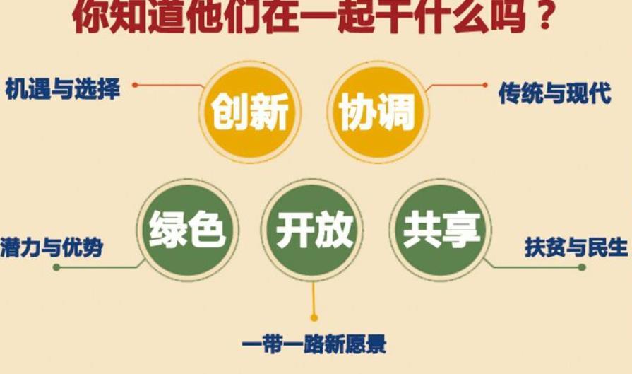 """数据新闻:带您秒懂""""2016•中国西藏发展论坛"""""""
