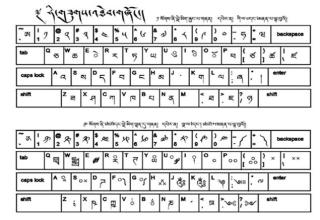 National standards for information technology vocabulary in Tibetan released
