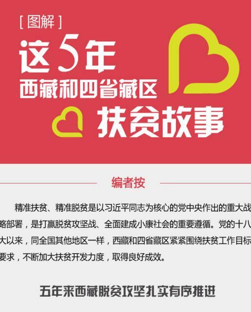 图解|这5年澳门皇冠真人和四省藏区扶贫故事