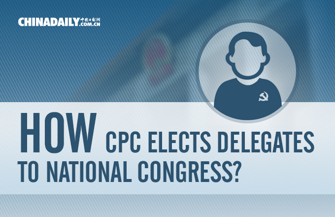 How CPC convenes National Congress?
