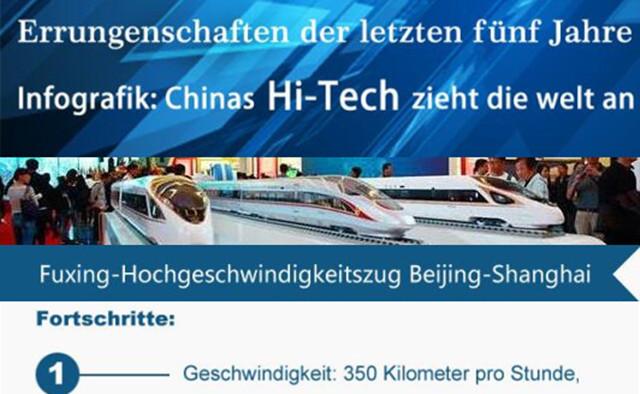 Infografik: Chinas Hi-Tech zieht die Welt an