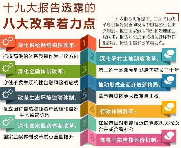 十九大报告透露的八大改革着力点