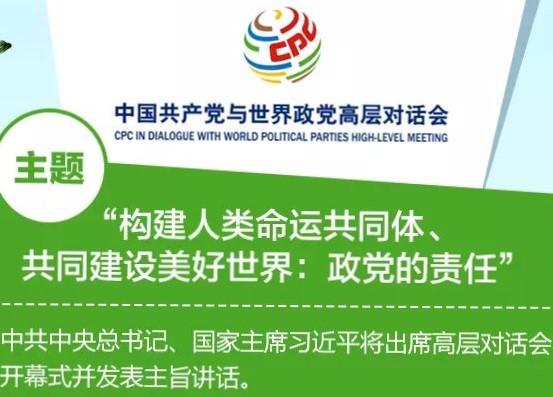 习近平出席中国共产党与世界政党高层对话会并发表讲话
