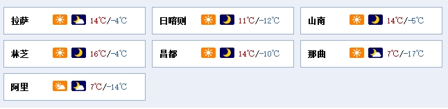本周西藏西部有降雪藏北和日喀则南部有8级左右大风