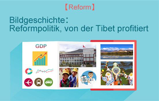 Bildgeschichte: Reformpolitik, von der Tibet profitiert