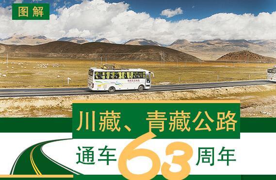 图解|川藏、青藏公路通车63周年