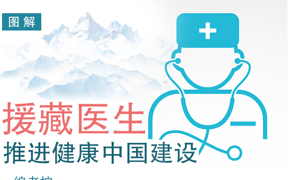 图解|援藏医生推进健康中国建设
