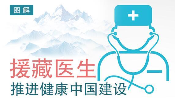 图解 援藏医生推进健康中国建设