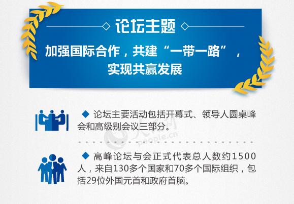 """图解:""""一带一路""""国际合作高峰论坛日程"""