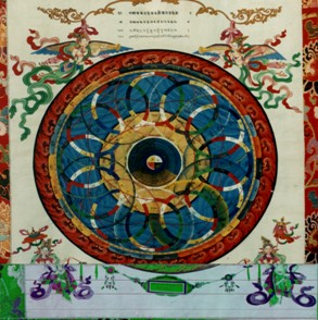 2018 Tibet astronomical,meteorological almanac completed