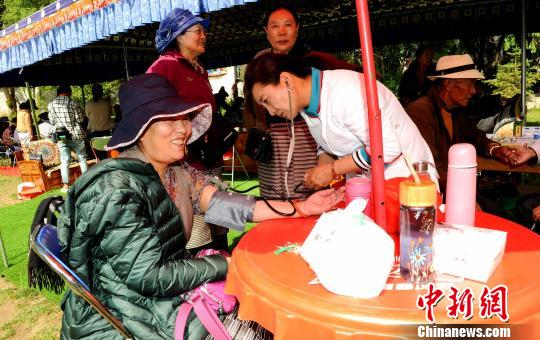 Caring activities carried out for senior Tibetan medical workers