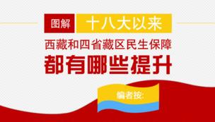 图解|十八大以来西藏和四省藏区民生保障都有哪些提升