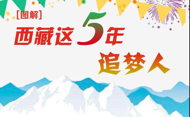 图解|西藏这五年——追梦人
