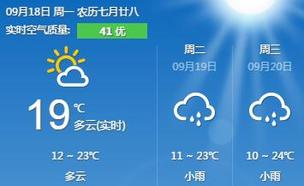 本周西藏大部天气晴朗 利于秋收
