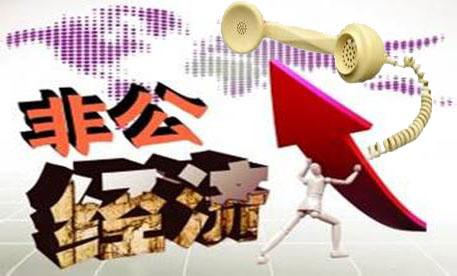 西藏开通非公经济和民间投资维权投诉电话