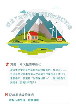 图解|被点了名的问题 西藏是如何落实的